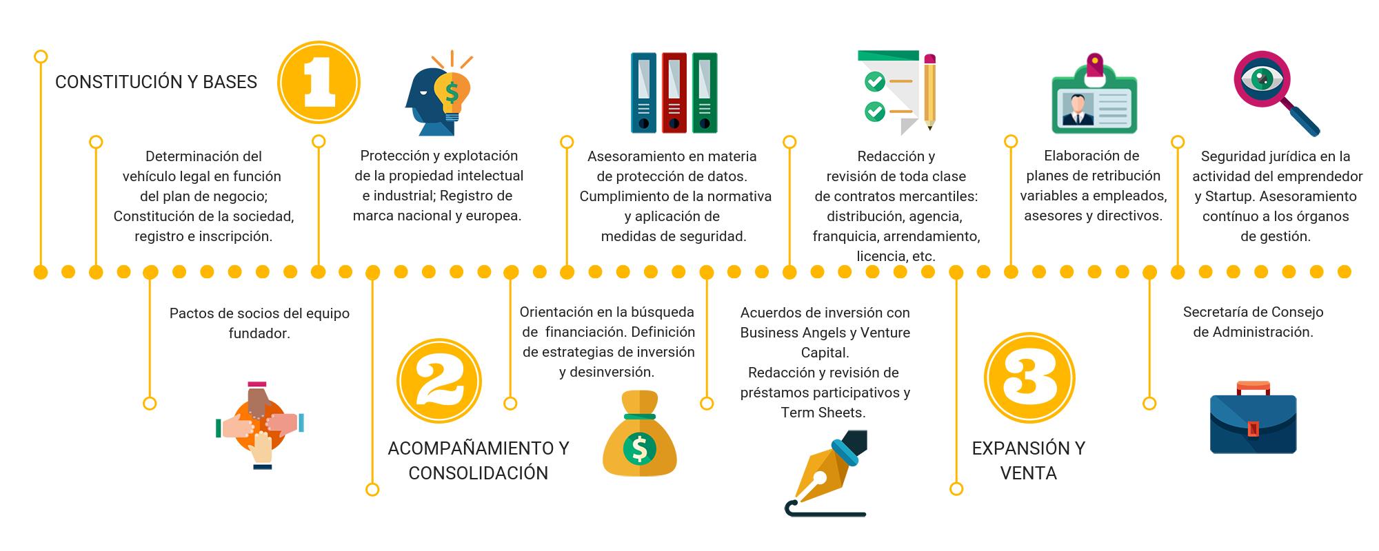 -abogados-startups-emprendedores-servicios